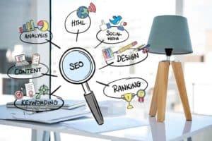 במה להשקיע יותר לקידום האתר - במאמרים או בקישורים
